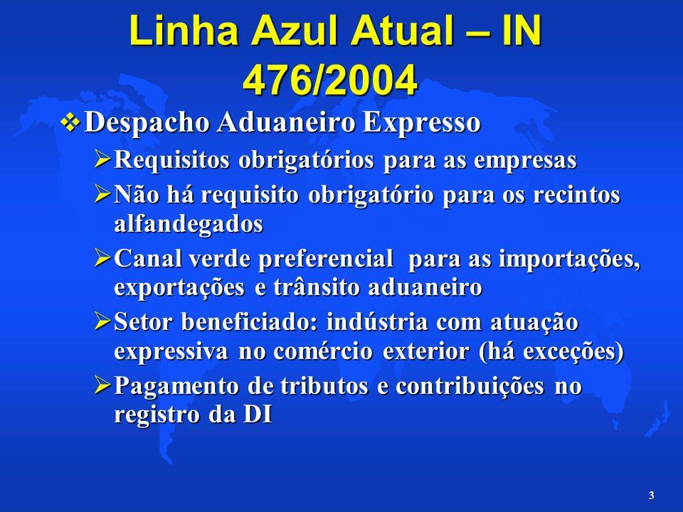 Linha Azul Atual – IN 476/2004 Despacho Aduaneiro Expresso
