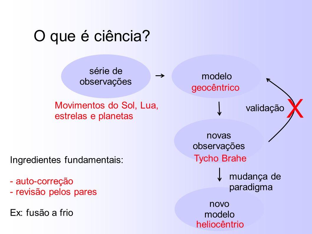 X O que é ciência série de observações modelo geocêntrico