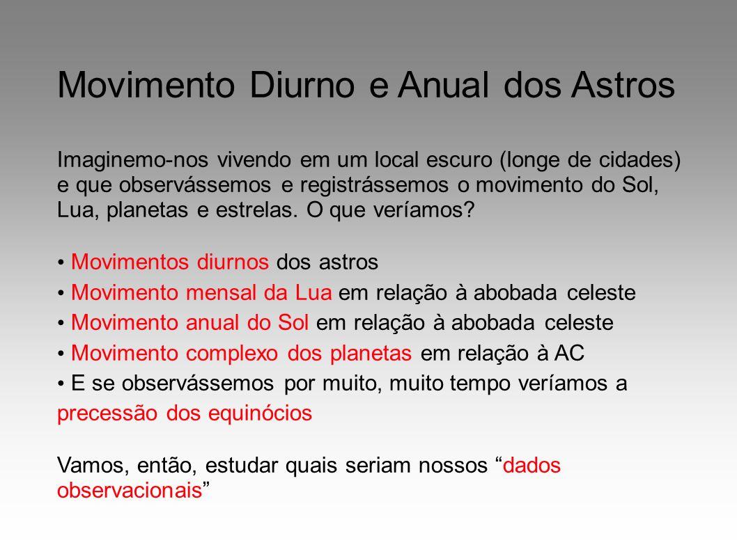 Movimento Diurno e Anual dos Astros Imaginemo-nos vivendo em um local escuro (longe de cidades)
