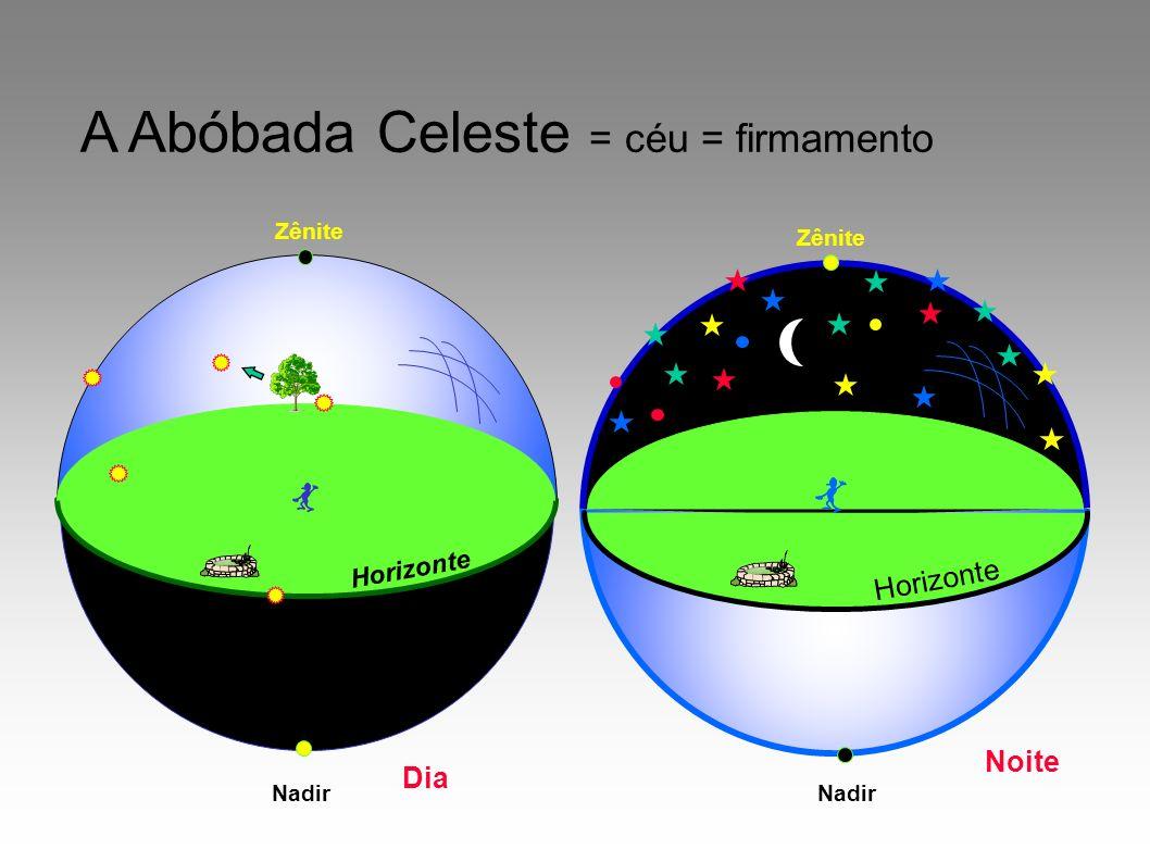 A Abóbada Celeste = céu = firmamento