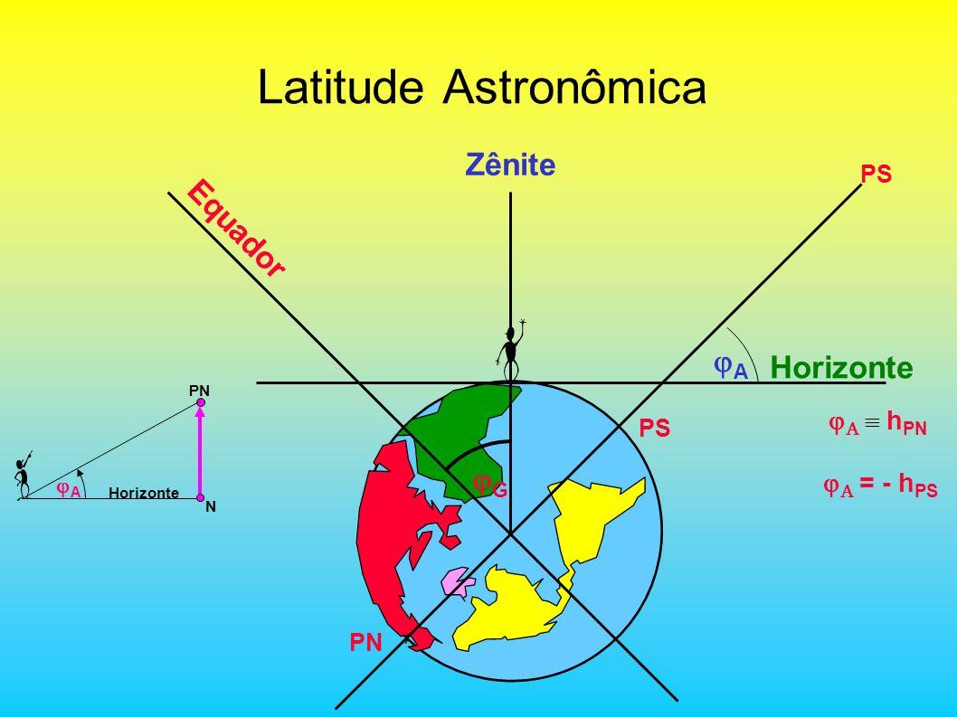 Latitude Astronômica Zênite Equador jA Horizonte jG jA  hPN