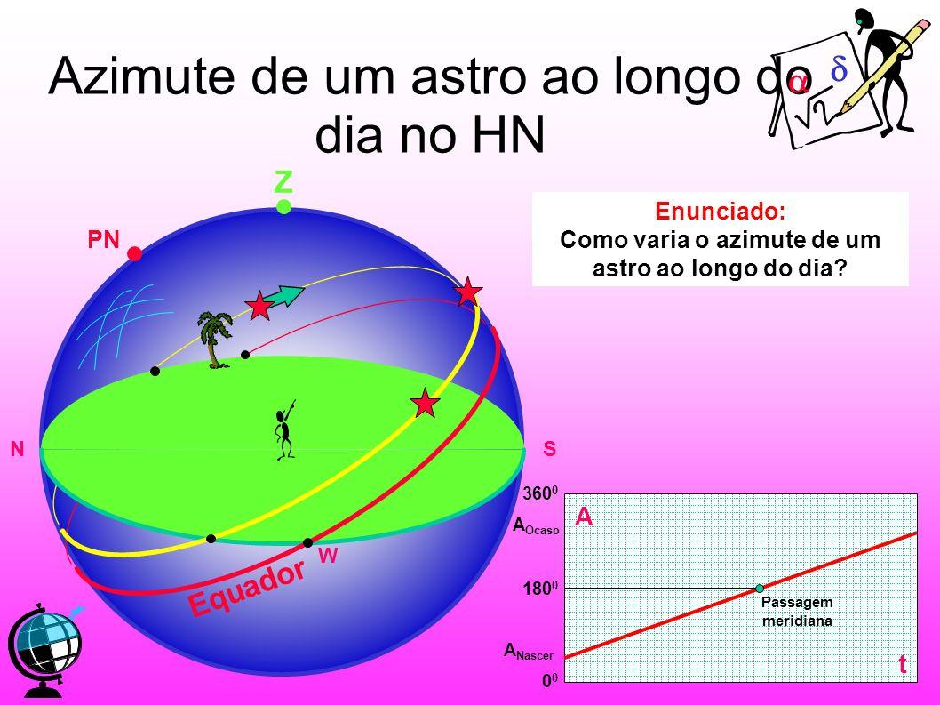 Azimute de um astro ao longo do dia no HN