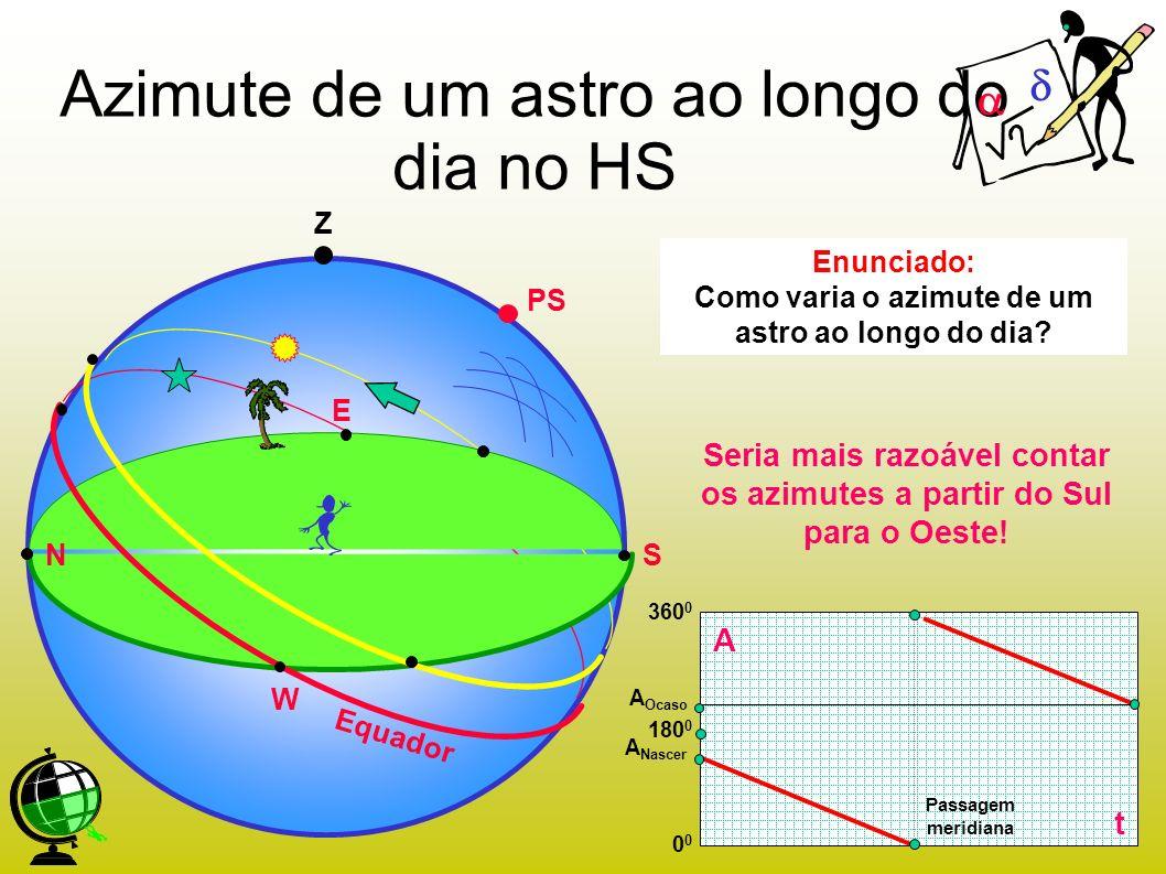 Azimute de um astro ao longo do dia no HS