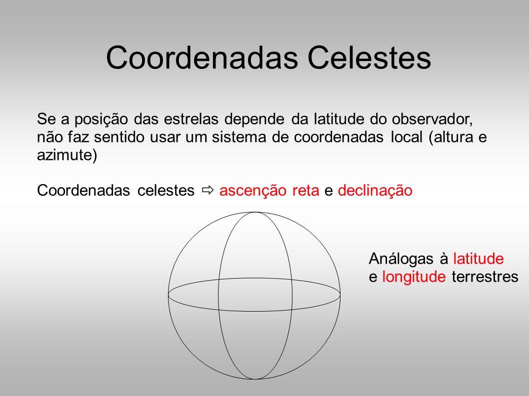 Coordenadas Celestes