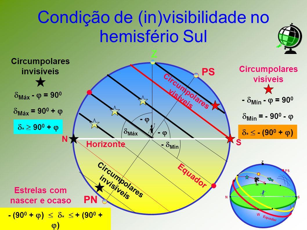 Condição de (in)visibilidade no hemisfério Sul