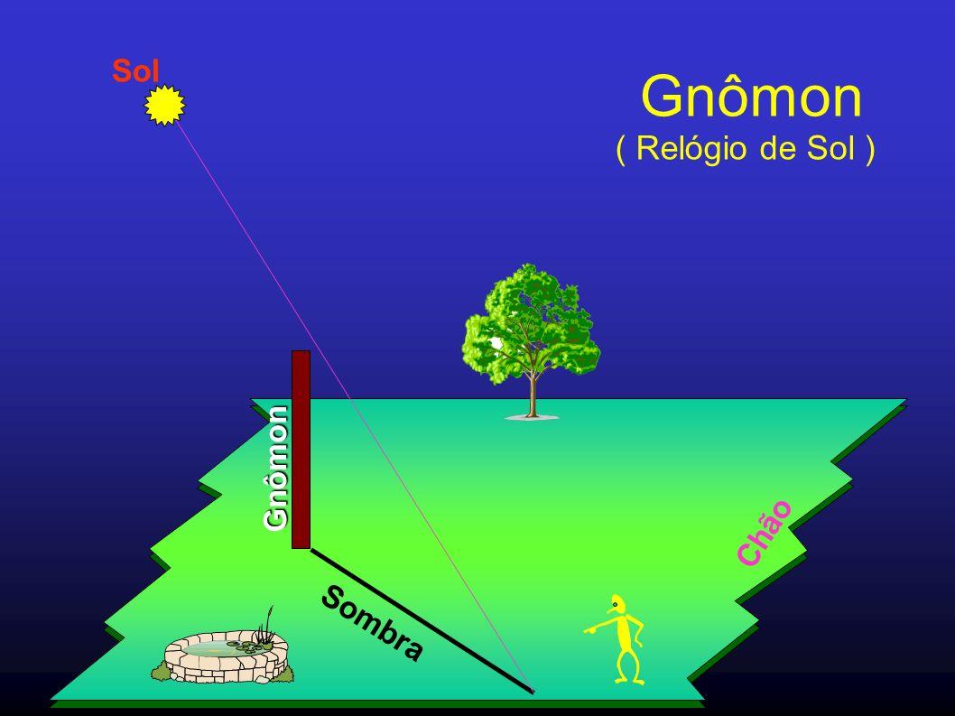 Gnômon ( Relógio de Sol )