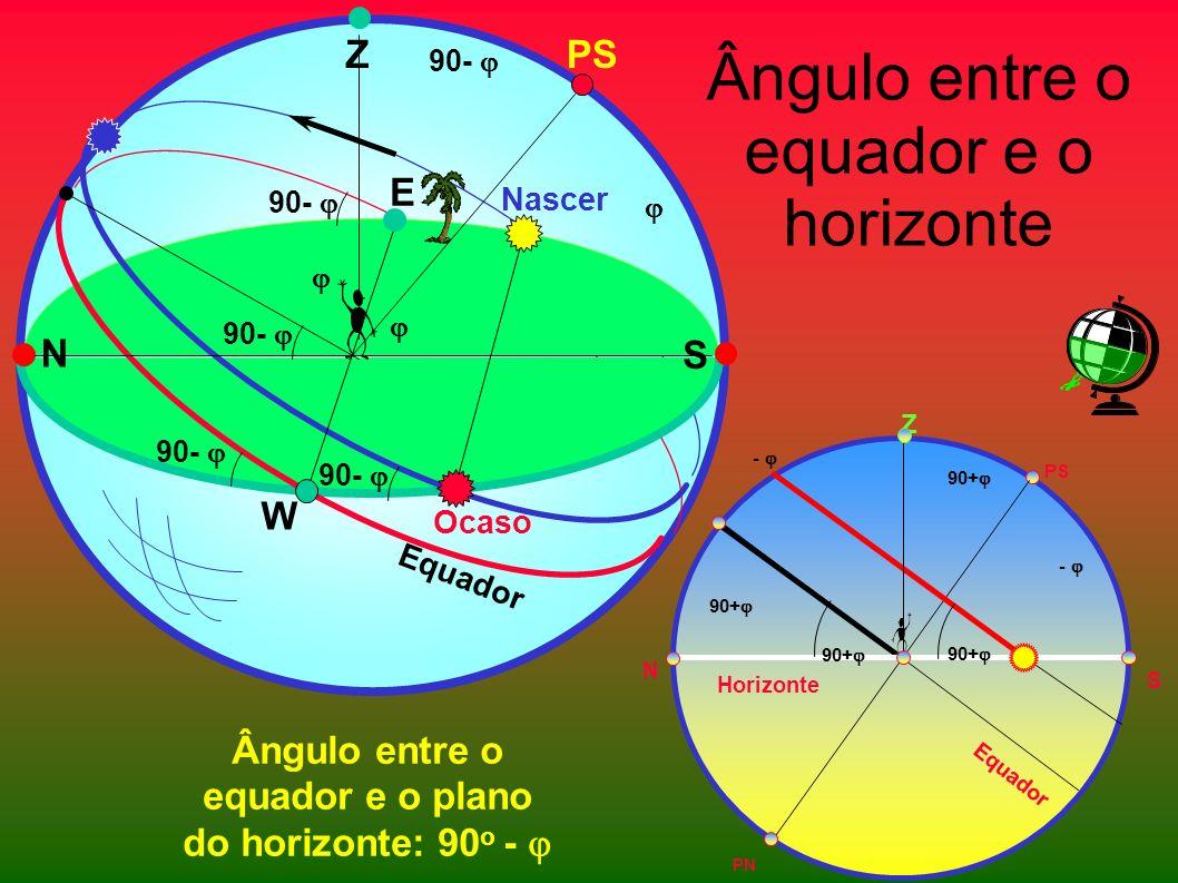 Ângulo entre o equador e o horizonte