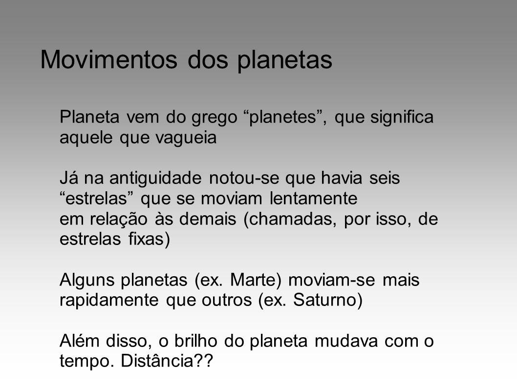 Movimentos dos planetas