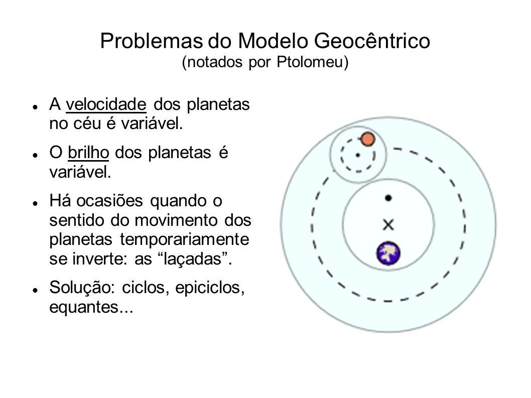 Problemas do Modelo Geocêntrico (notados por Ptolomeu)