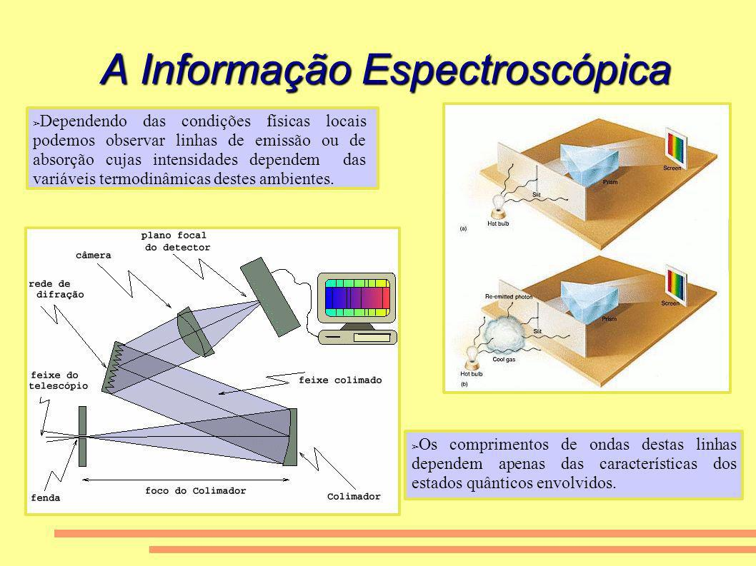A Informação Espectroscópica