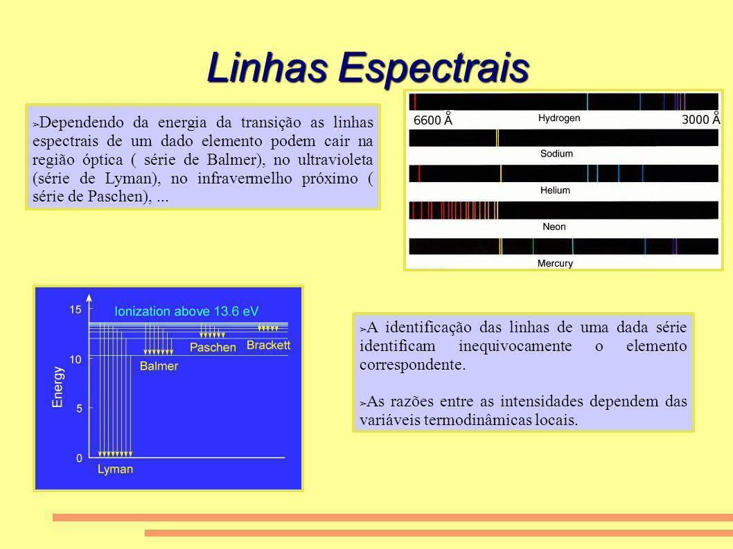 Linhas Espectrais