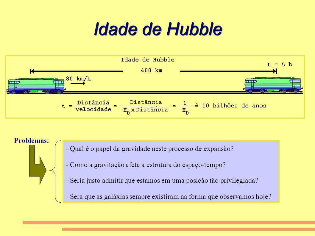 Idade de Hubble Problemas: