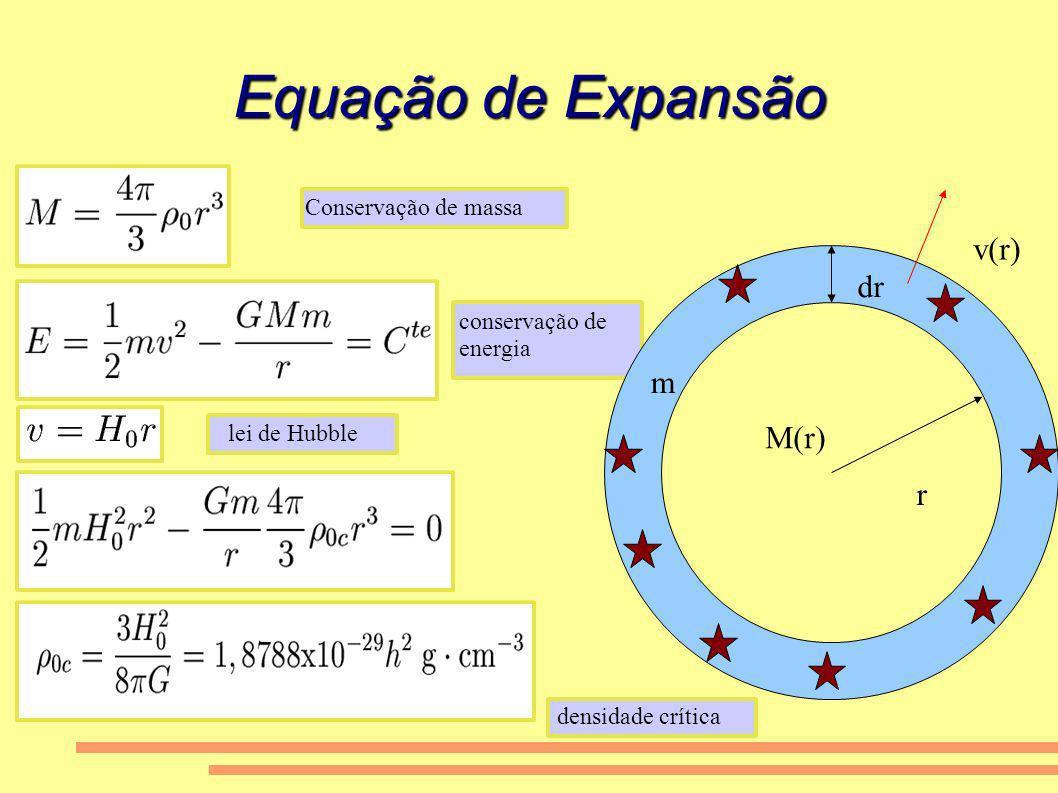 Equação de Expansão v(r) dr m M(r) r Conservação de massa