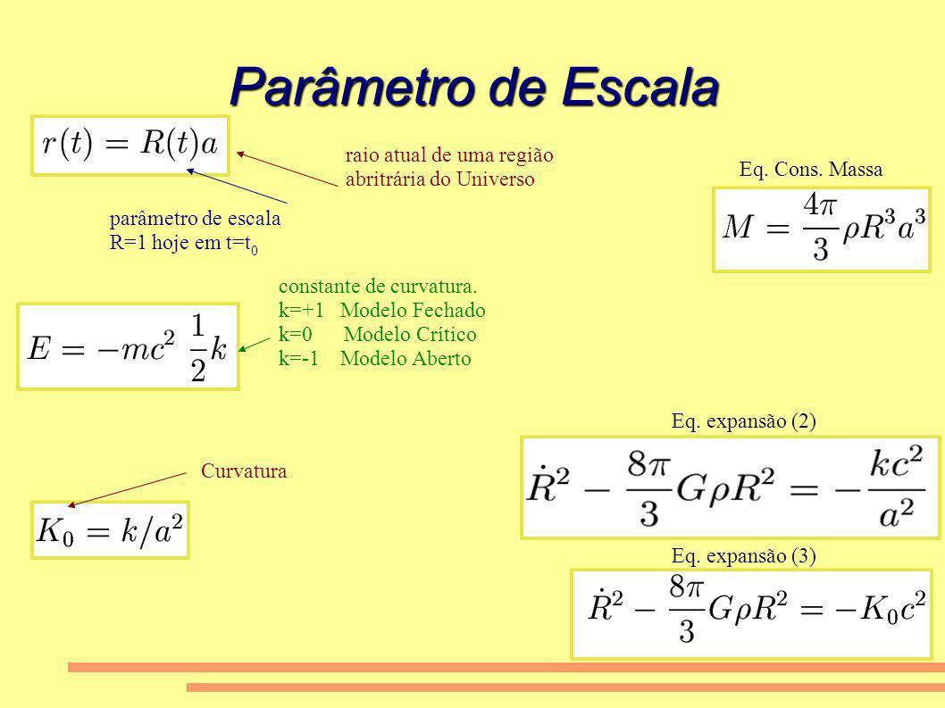 Parâmetro de Escala raio atual de uma região abritrária do Universo