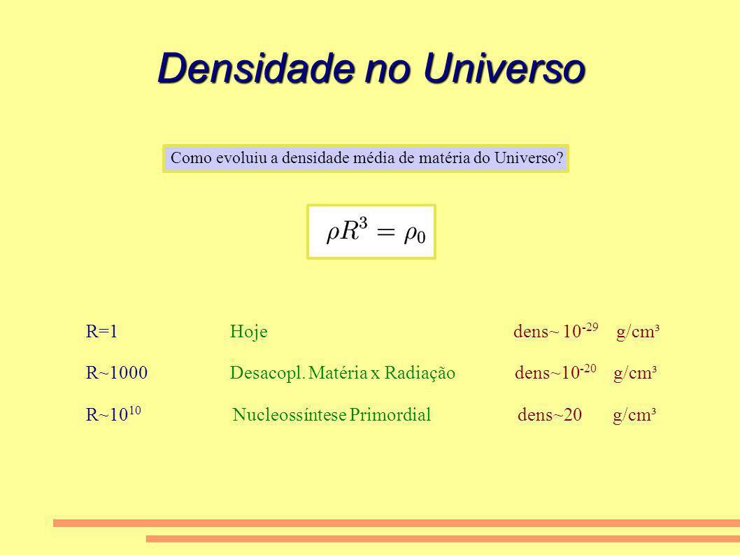 Densidade no Universo R=1 Hoje dens~ 10-29 g/cm³