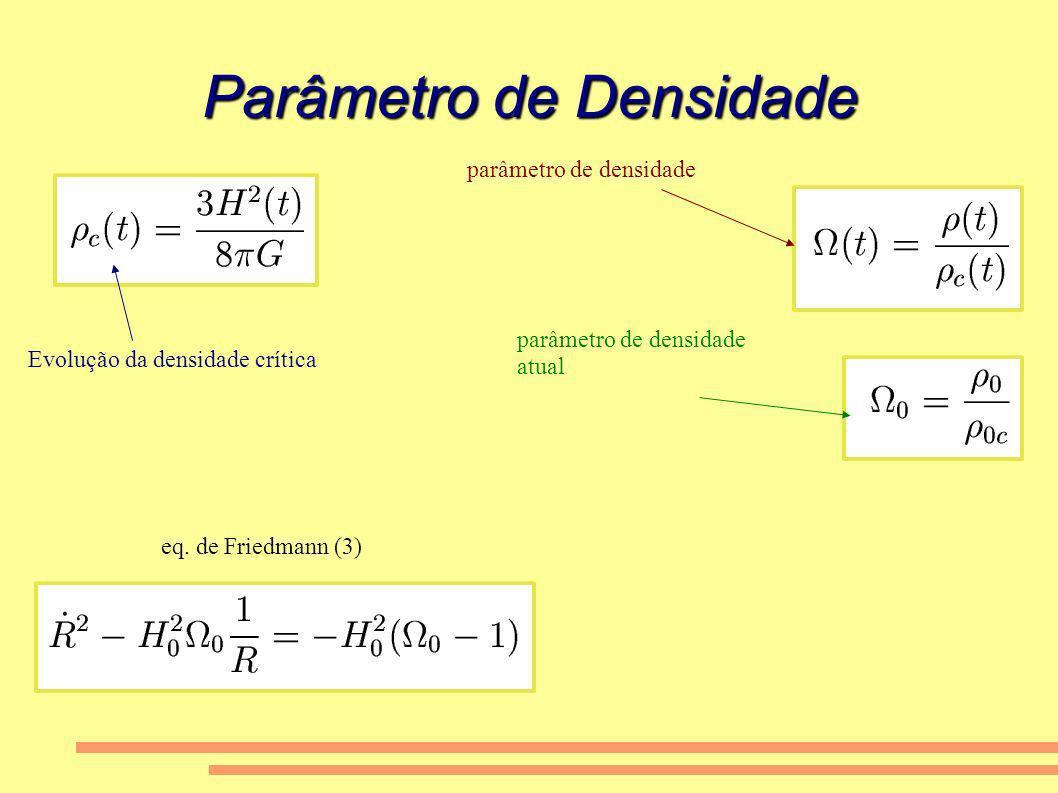 Parâmetro de Densidade