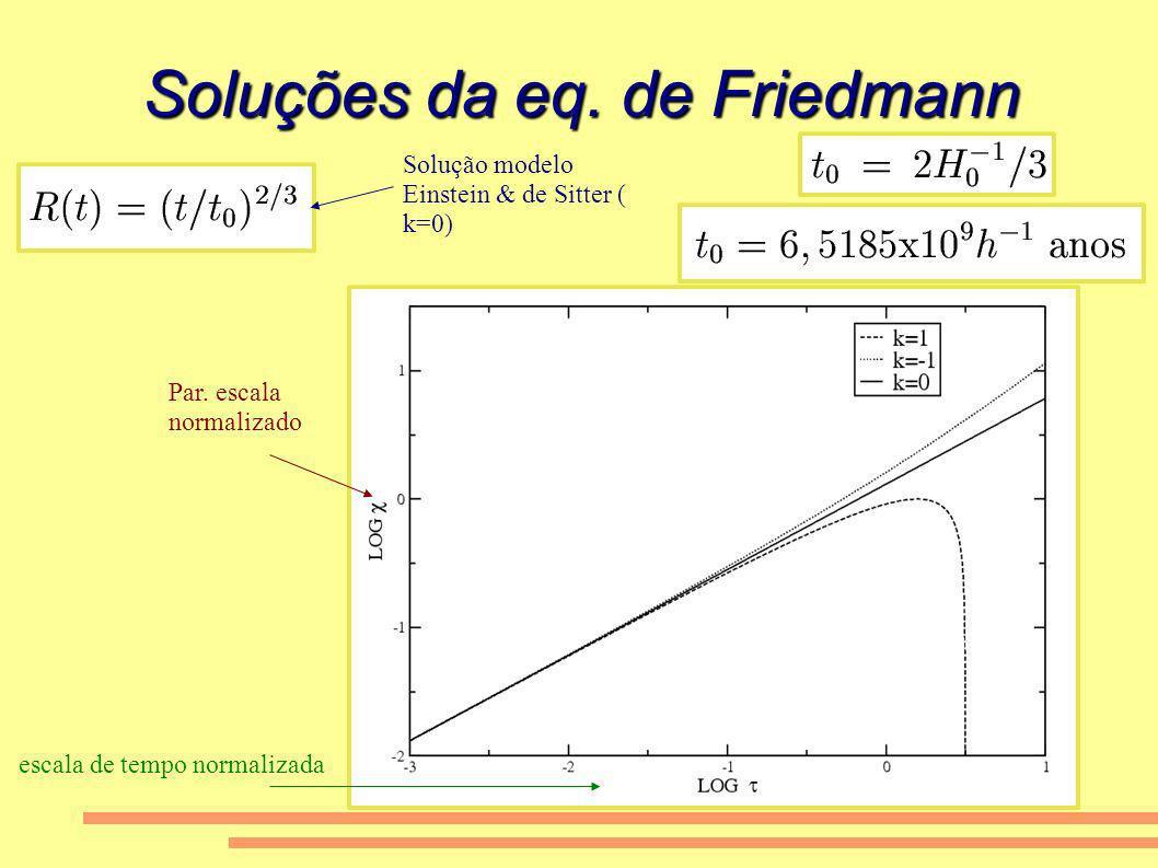 Soluções da eq. de Friedmann