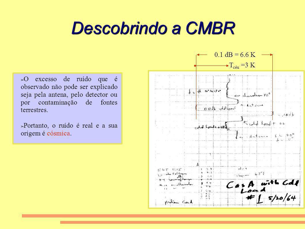 Descobrindo a CMBR 0.1 dB = 6.6 K Tcéu =3 K