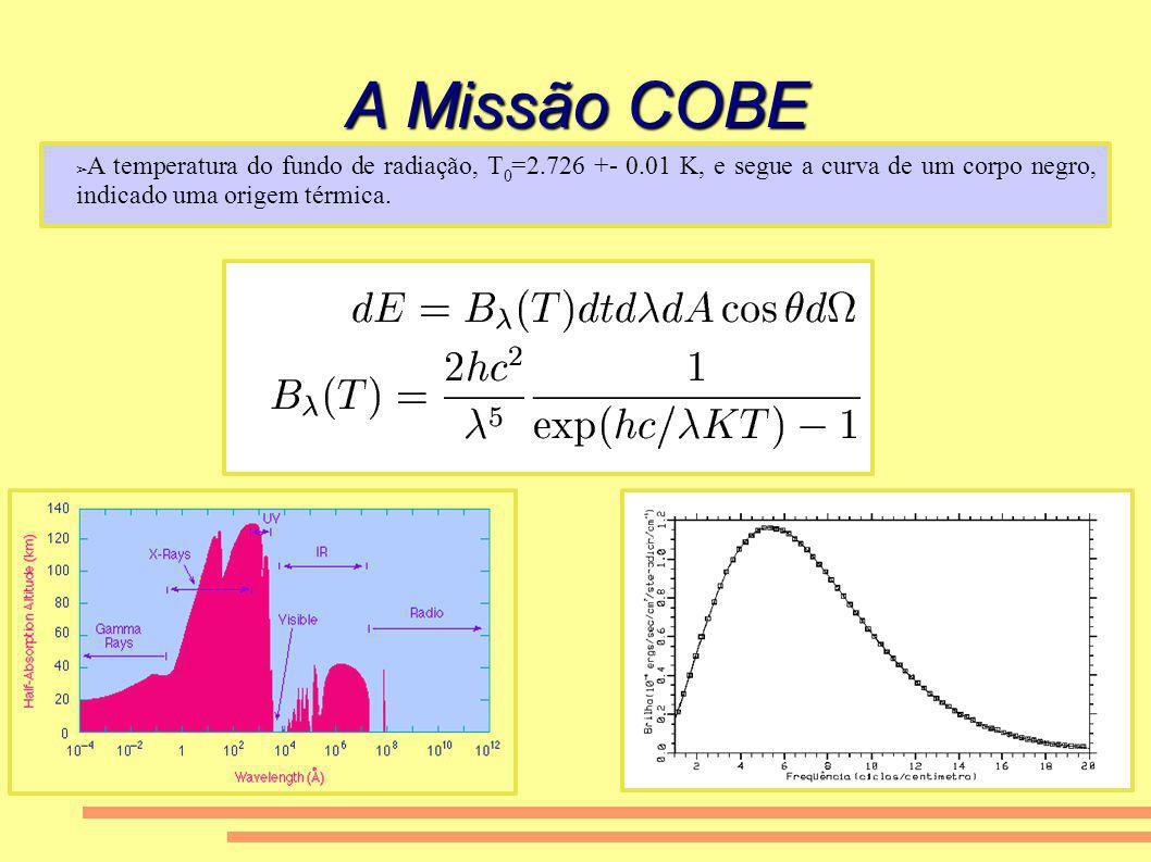 A Missão COBE A temperatura do fundo de radiação, T0=2.726 +- 0.01 K, e segue a curva de um corpo negro, indicado uma origem térmica.