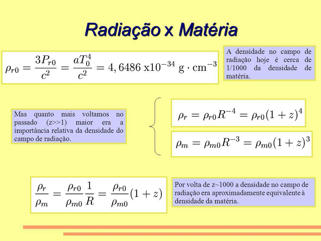 Radiação x Matéria A densidade no campo de radiação hoje é cerca de 1/1000 da densidade de matéria.