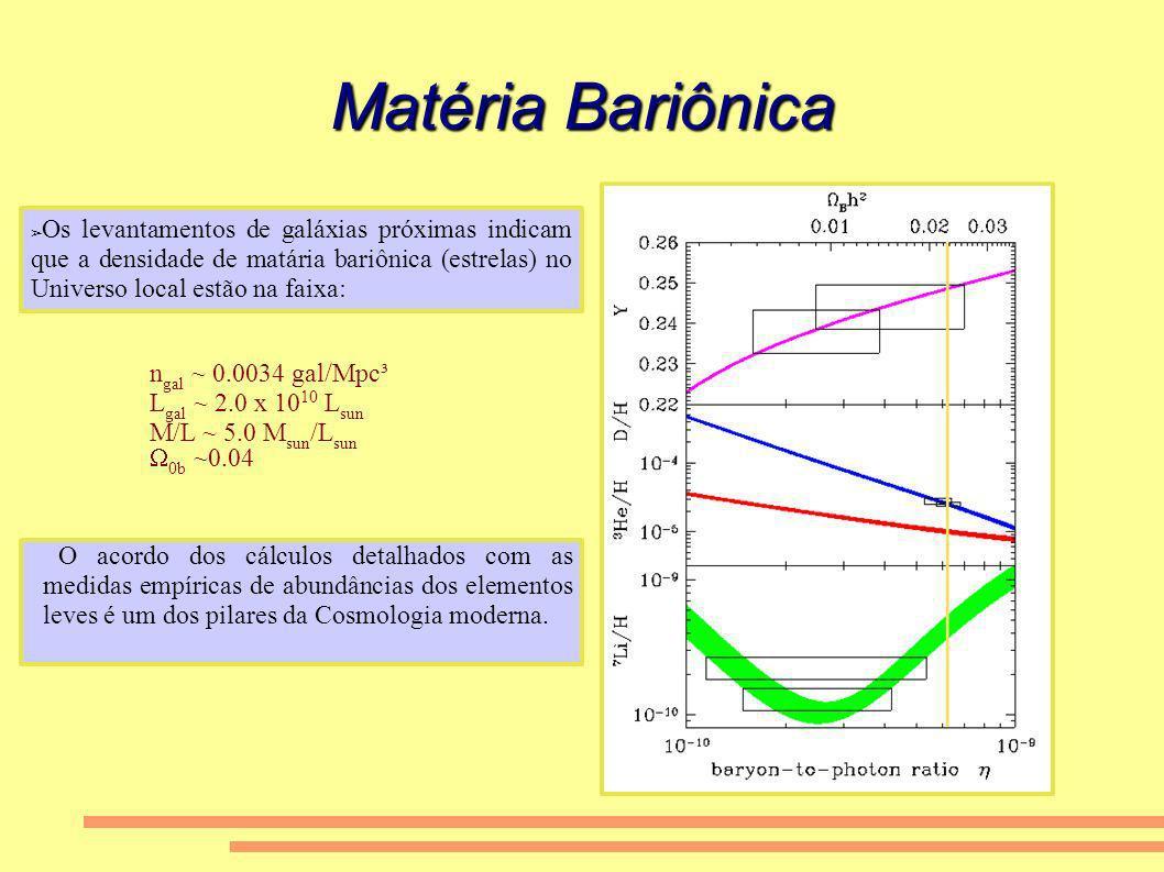 Matéria Bariônica Os levantamentos de galáxias próximas indicam que a densidade de matária bariônica (estrelas) no Universo local estão na faixa: