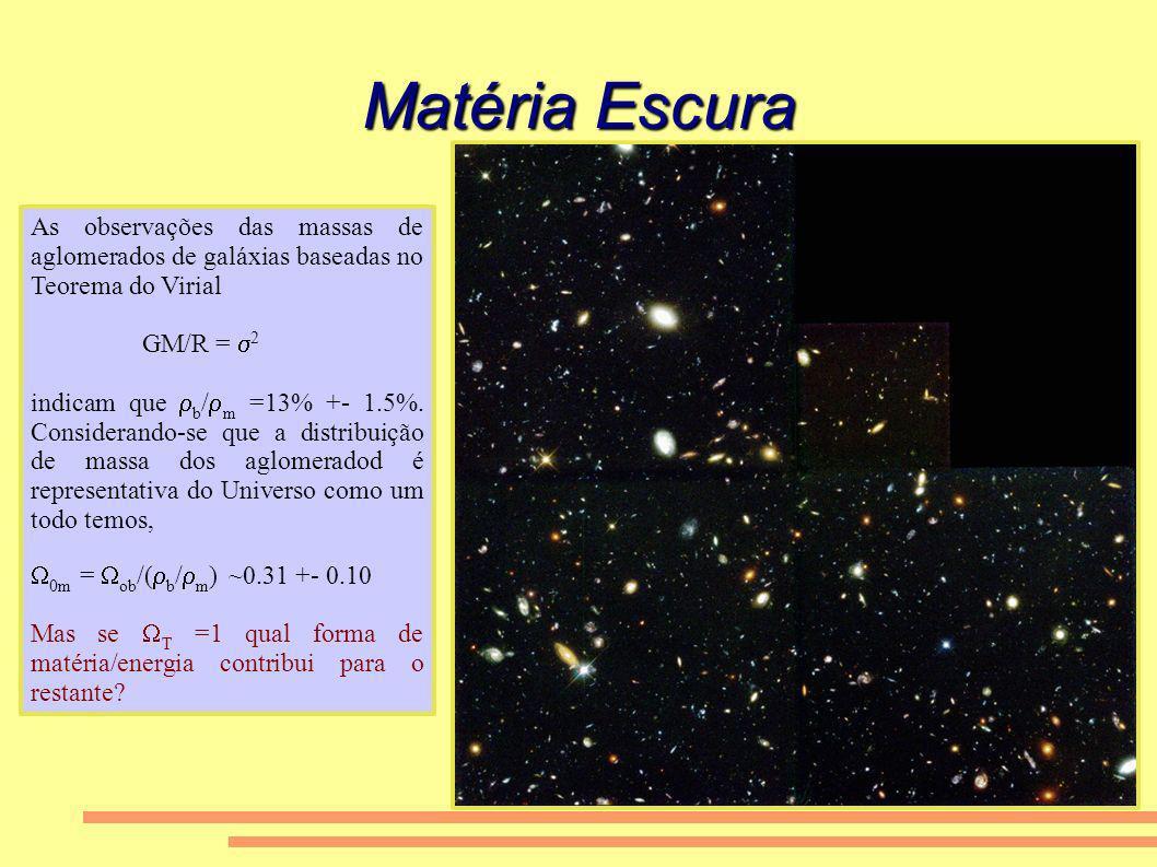 Matéria Escura As observações das massas de aglomerados de galáxias baseadas no Teorema do Virial. GM/R = s2.