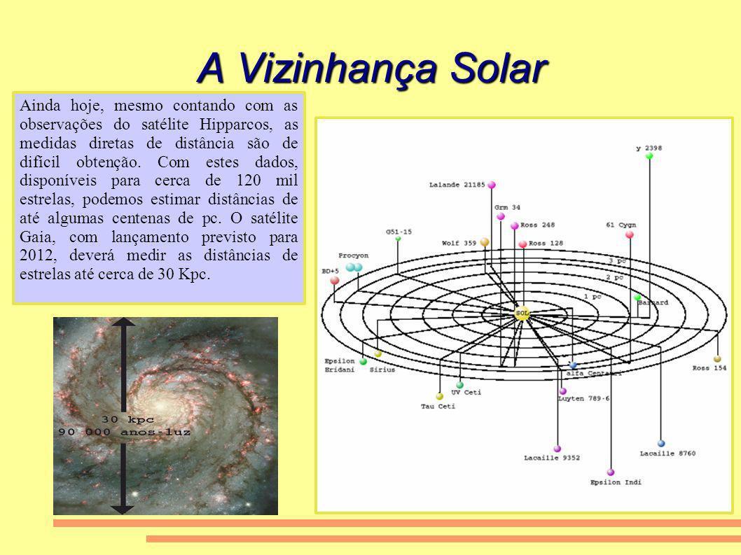 A Vizinhança Solar