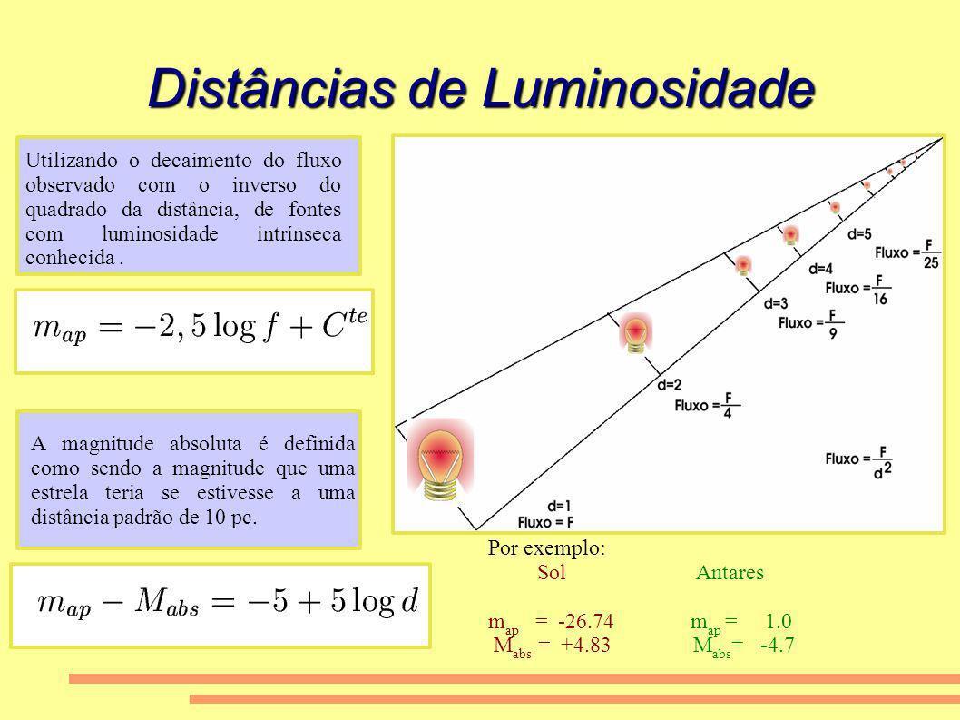 Distâncias de Luminosidade