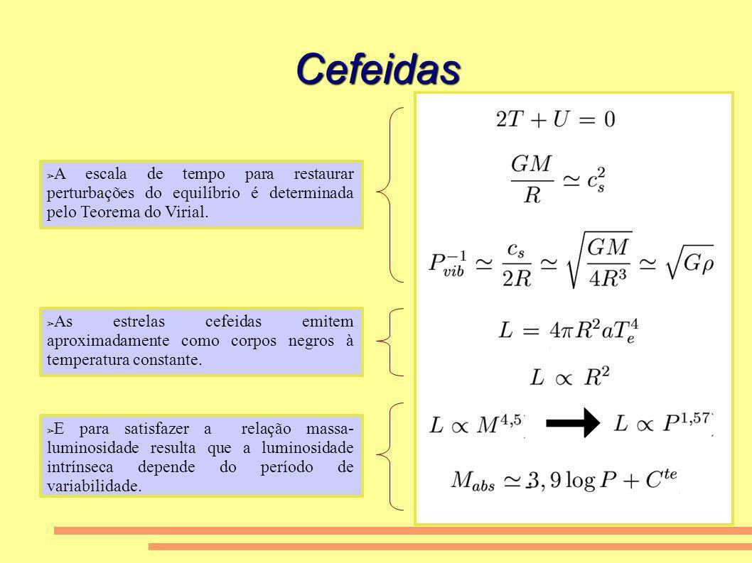 Cefeidas A escala de tempo para restaurar perturbações do equilíbrio é determinada pelo Teorema do Virial.