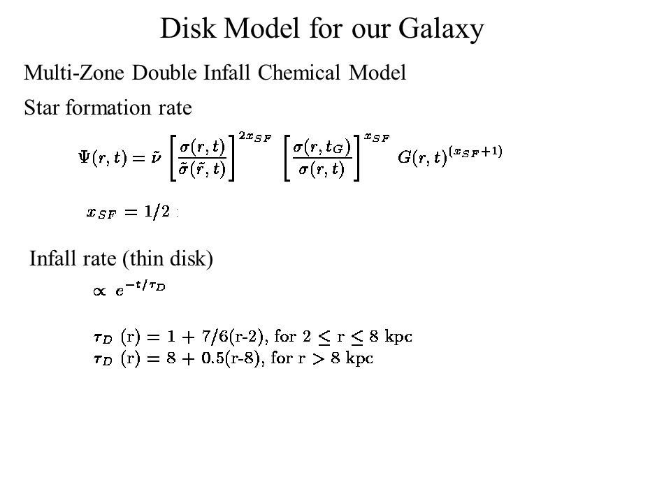 Disk Model for our Galaxy