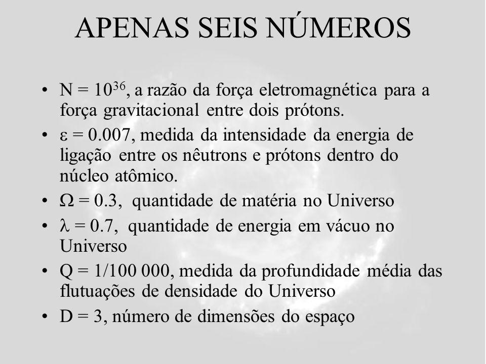 APENAS SEIS NÚMEROSN = 1036, a razão da força eletromagnética para a força gravitacional entre dois prótons.