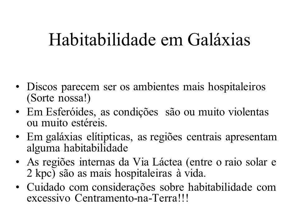 Habitabilidade em Galáxias