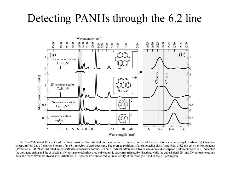 Detecting PANHs through the 6.2 line