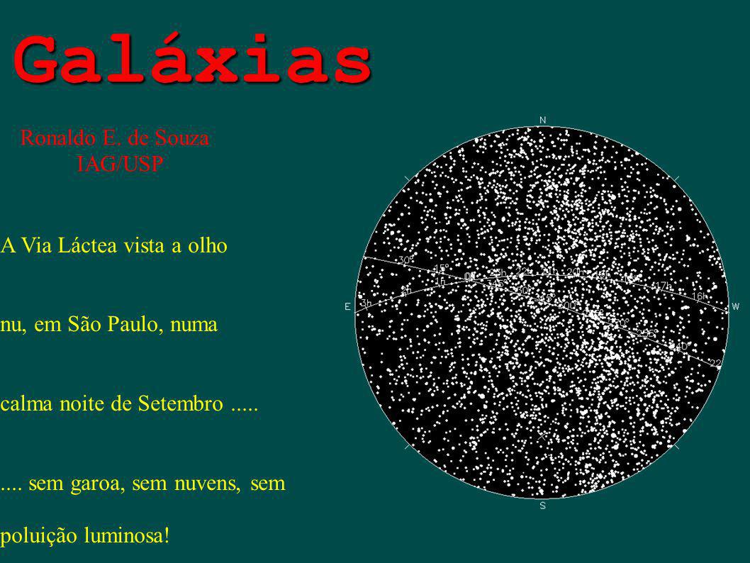 Galáxias Ronaldo E. de Souza IAG/USP A Via Láctea vista a olho