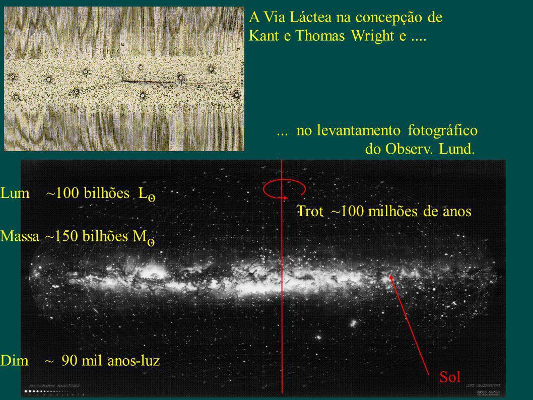 A Via Láctea na concepção de