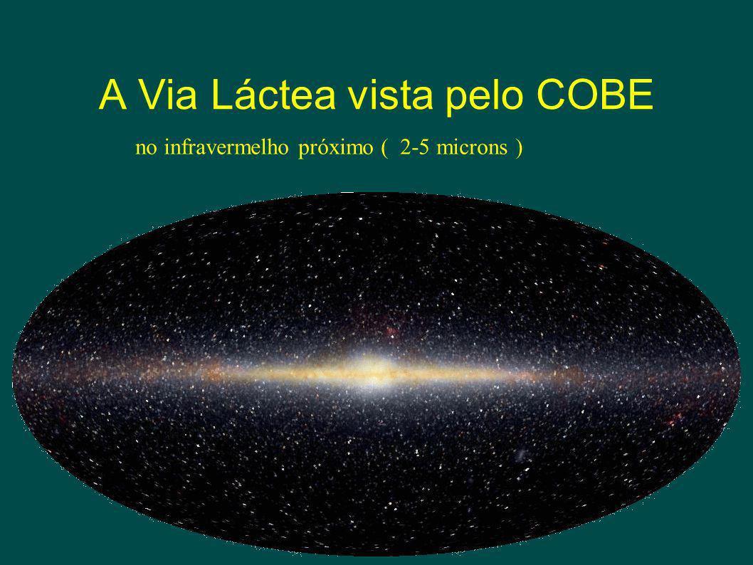 A Via Láctea vista pelo COBE