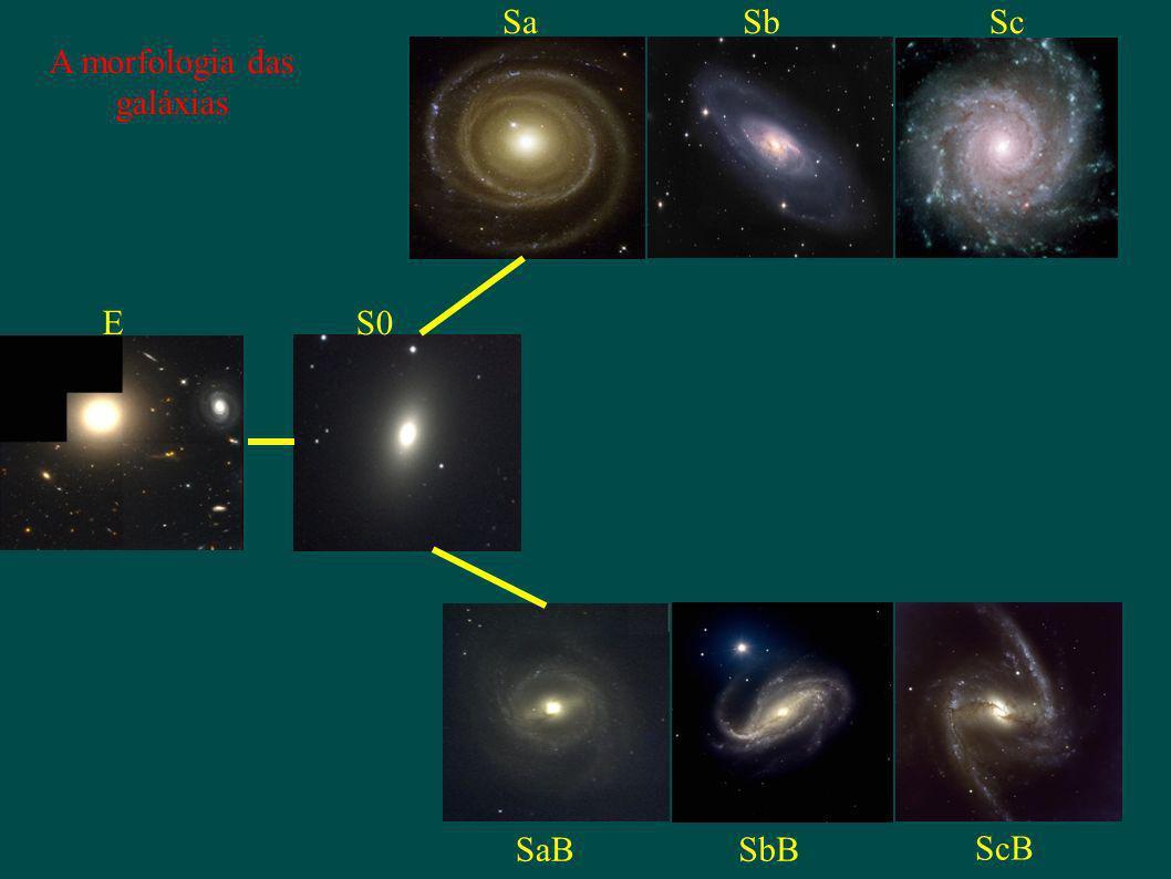 A morfologia das galáxias