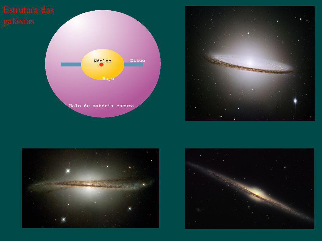Estrutura das galáxias