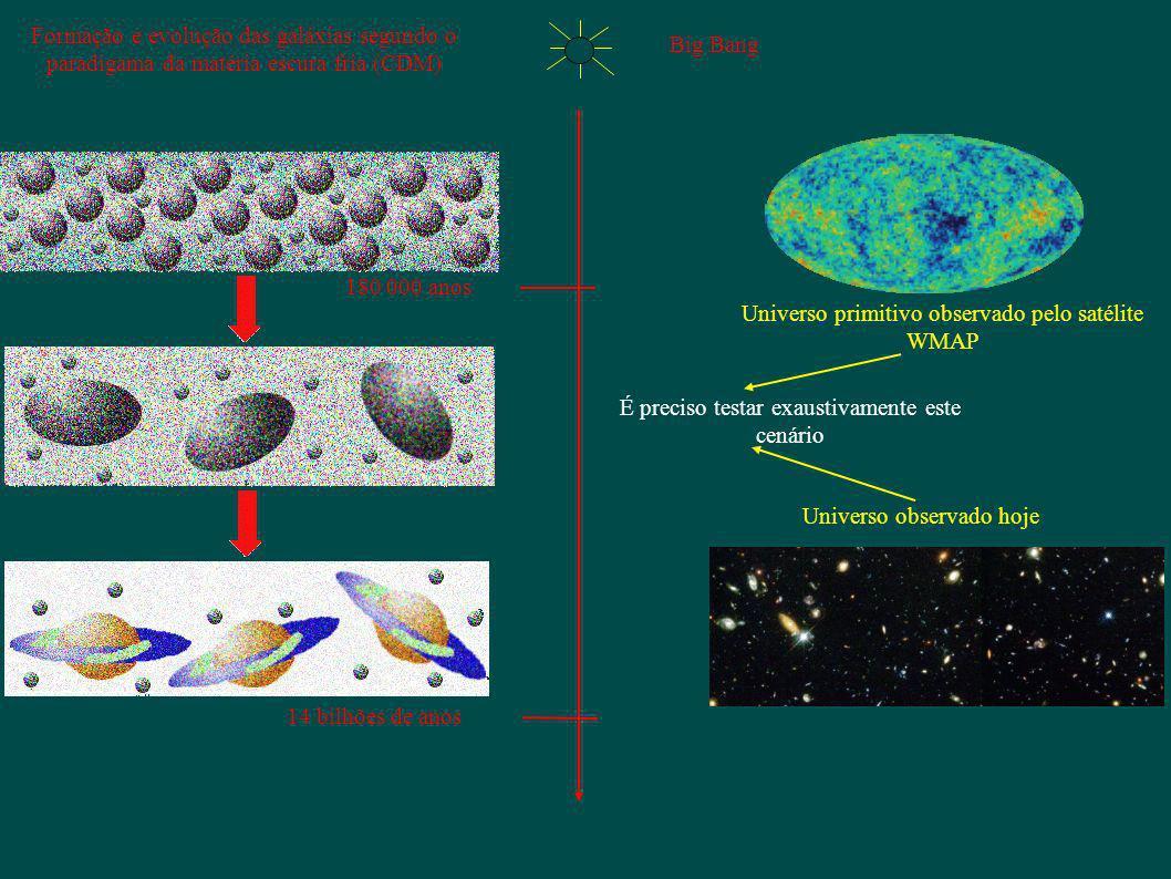 Universo primitivo observado pelo satélite WMAP