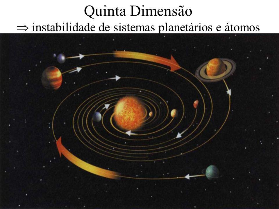 Quinta Dimensão  instabilidade de sistemas planetários e átomos