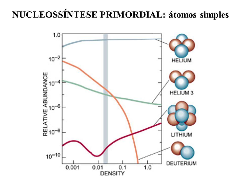 NUCLEOSSÍNTESE PRIMORDIAL: átomos simples