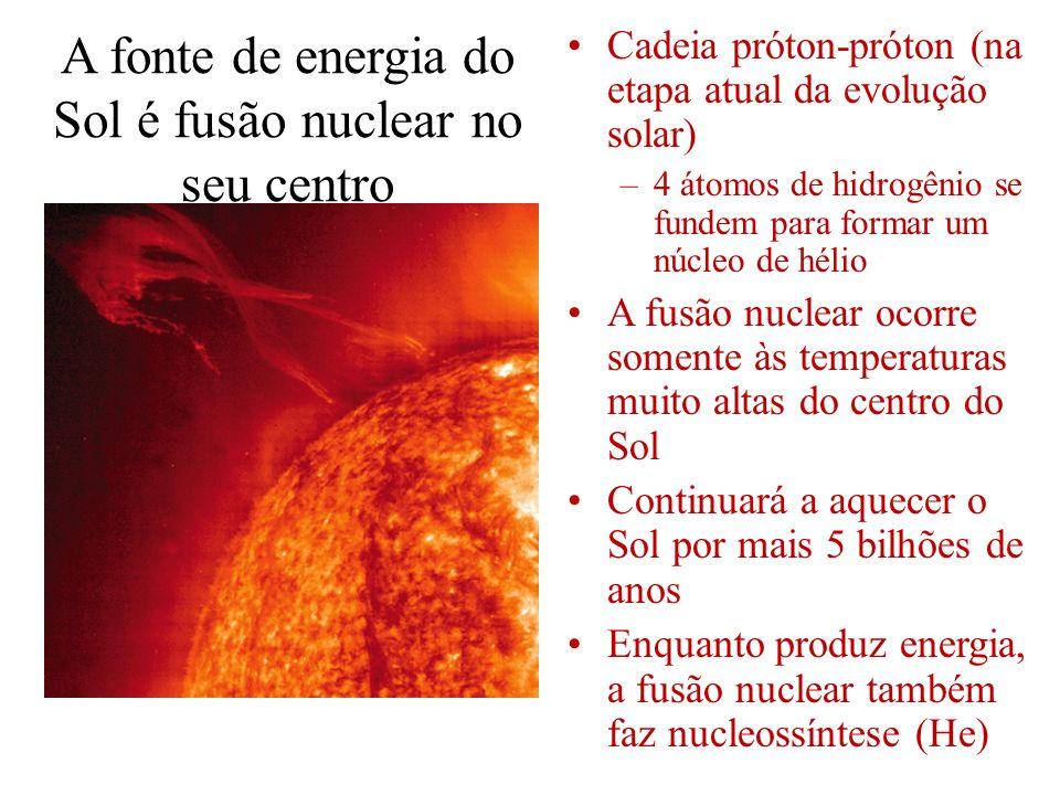 A fonte de energia do Sol é fusão nuclear no seu centro