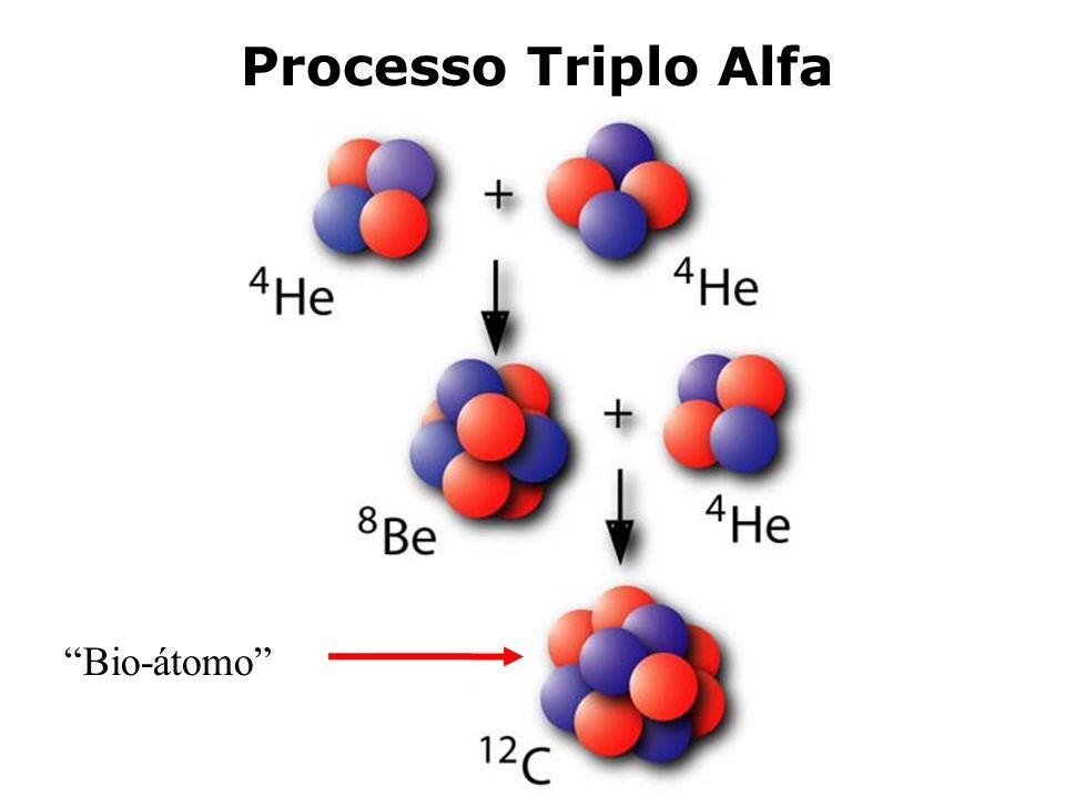 Processo Triplo Alfa Bio-átomo 37