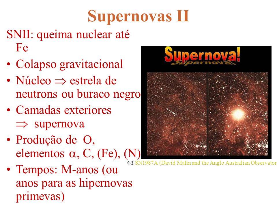 Supernovas II SNII: queima nuclear até Fe Colapso gravitacional