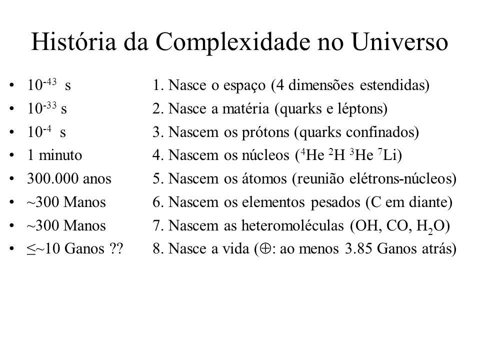 História da Complexidade no Universo
