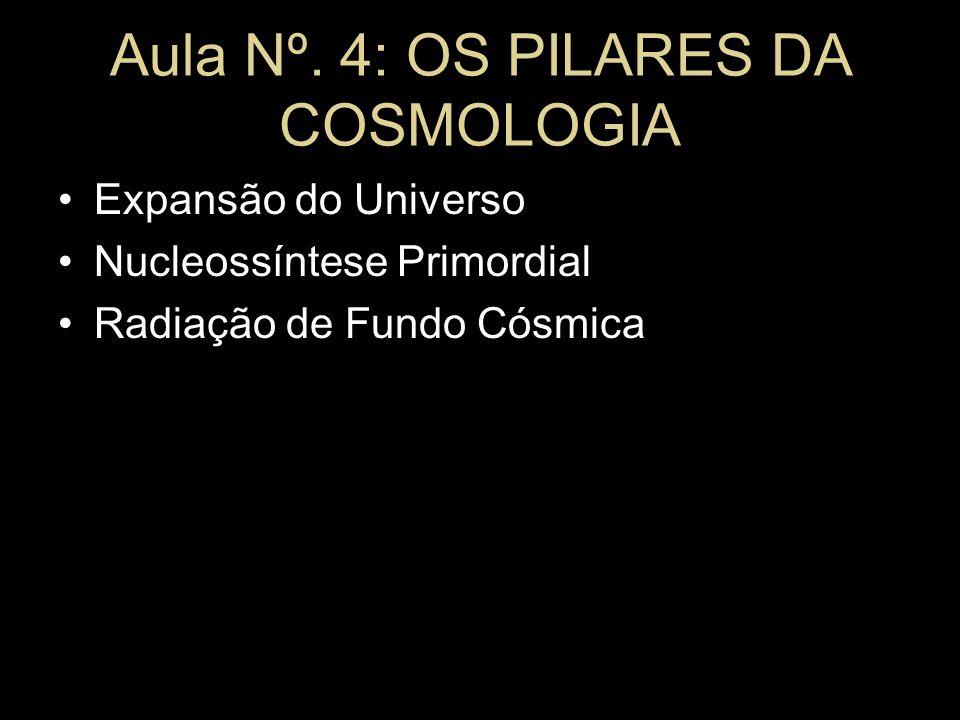 Aula Nº. 4: OS PILARES DA COSMOLOGIA