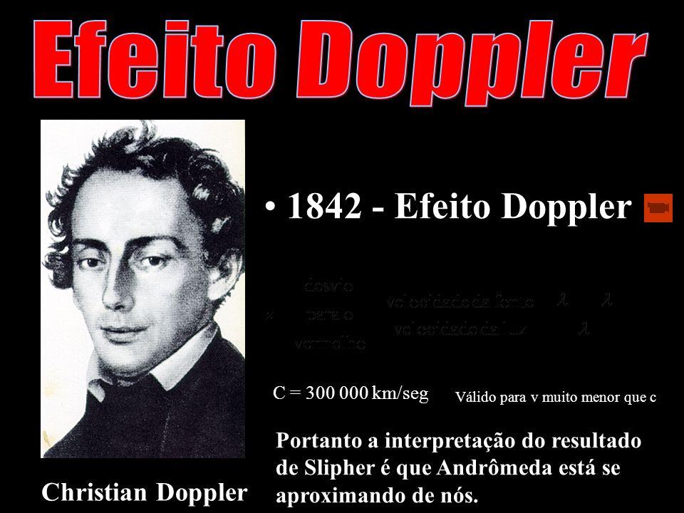1842 - Efeito Doppler Efeito Doppler Christian Doppler