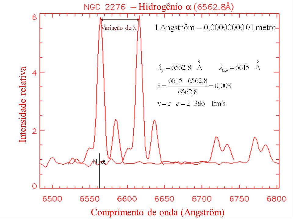 Comprimento de onda (Angström) Hidrogênio 