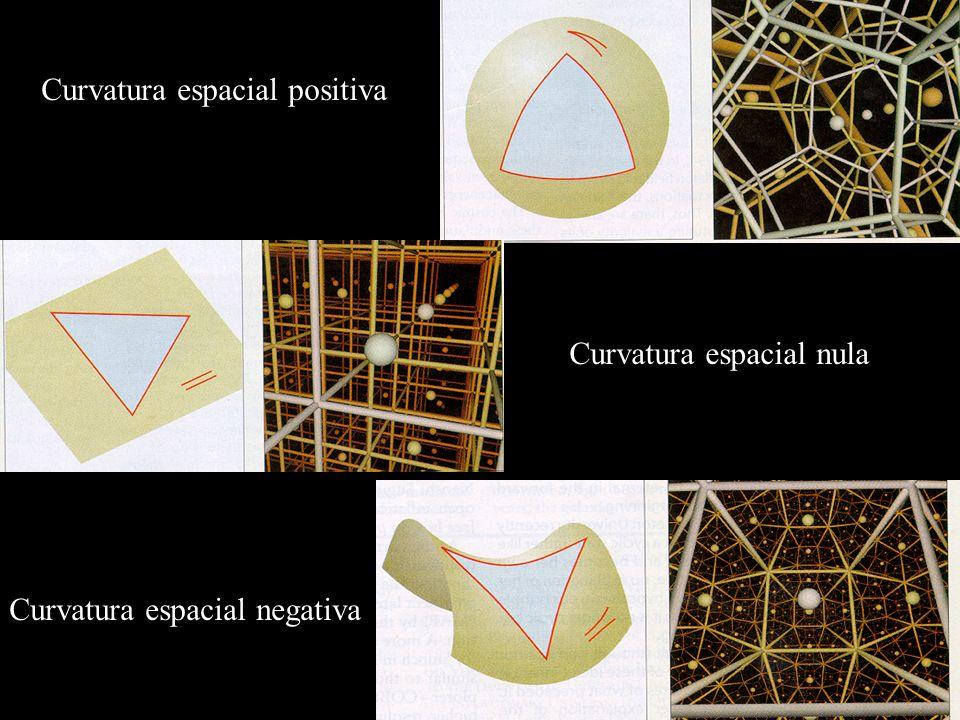 Curvatura espacial positiva