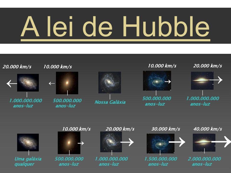 A lei de Hubble 23
